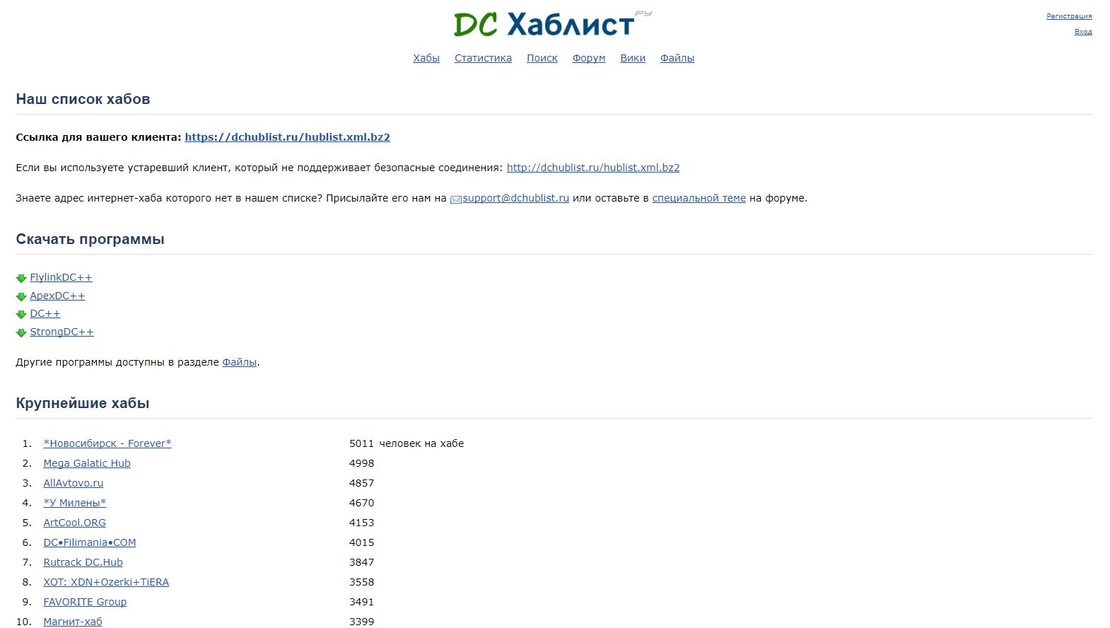 DC хаблист